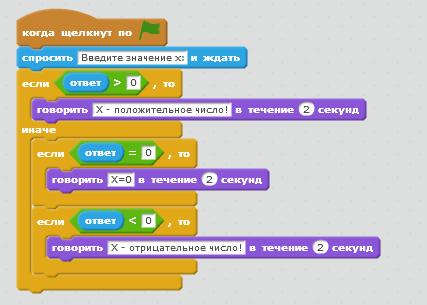 Ветвление в Scratch. Алгоритмы и примеры - Уроки в Scratch