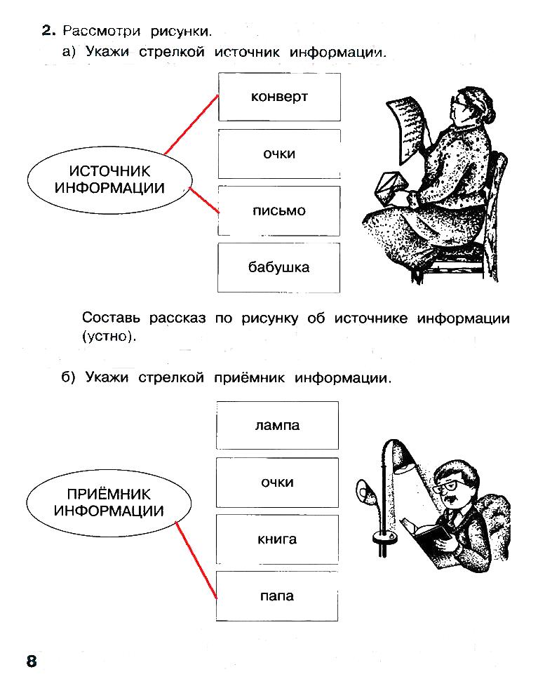 ГДЗ Информатика 3 класс часть 1 страница 8 Матвеева, Челак