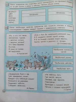 ГДЗ Информатика 4 класс часть 2 страница 50 Горячев, Горина