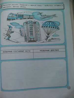 ГДЗ Информатика 4 класс часть 2 страница 55 Горячев, Горина