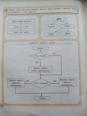 ГДЗ Информатика 4 класс часть 2 страница 56 Горячев, Горина