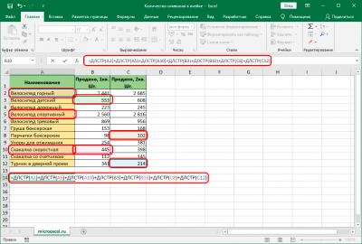 Как посчитать количество символов в ячейке Excel. Количество символов в ячейке Эксель – функция и формула подсчета